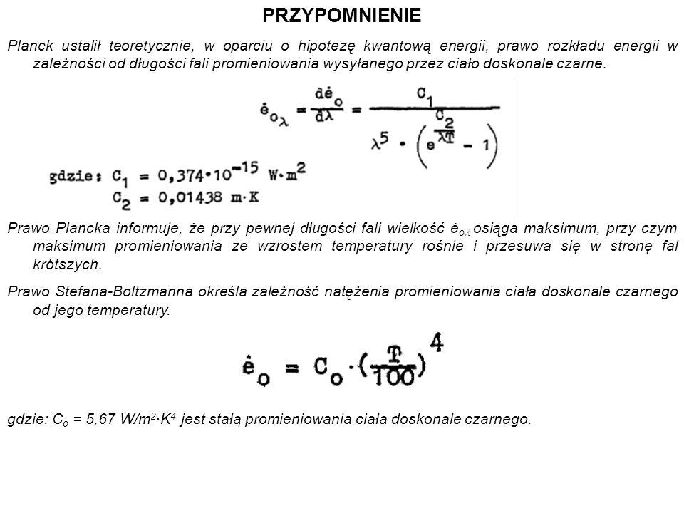 PRZYPOMNIENIE Planck ustalił teoretycznie, w oparciu o hipotezę kwantową energii, prawo rozkładu energii w zależności od długości fali promieniowania