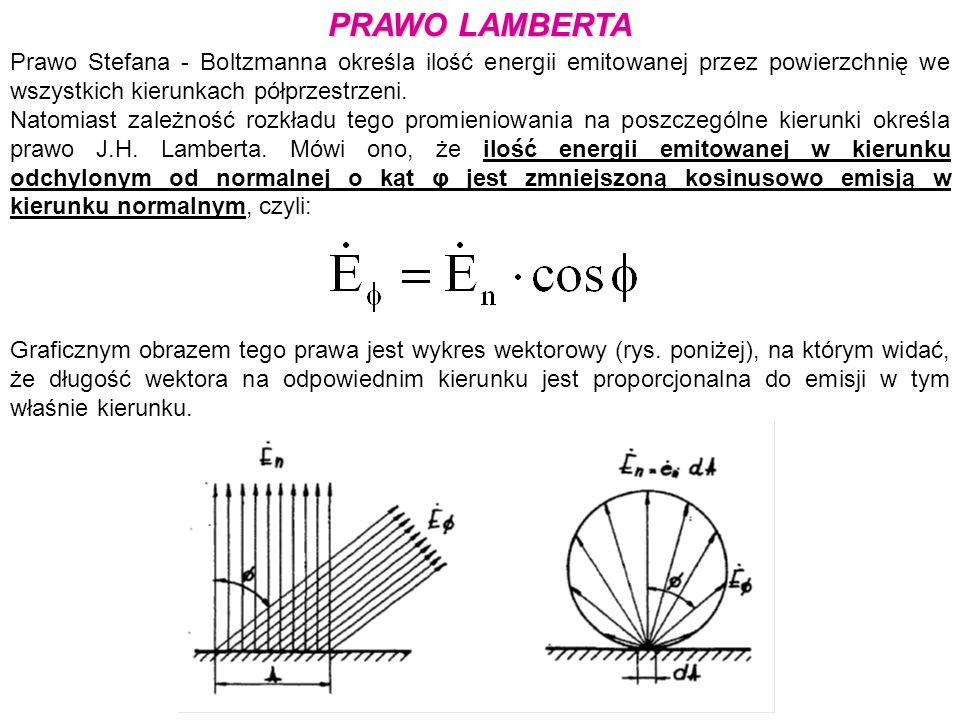 PRAWO LAMBERTA Prawo Stefana - Boltzmanna określa ilość energii emitowanej przez powierzchnię we wszystkich kierunkach półprzestrzeni. Natomiast zależ