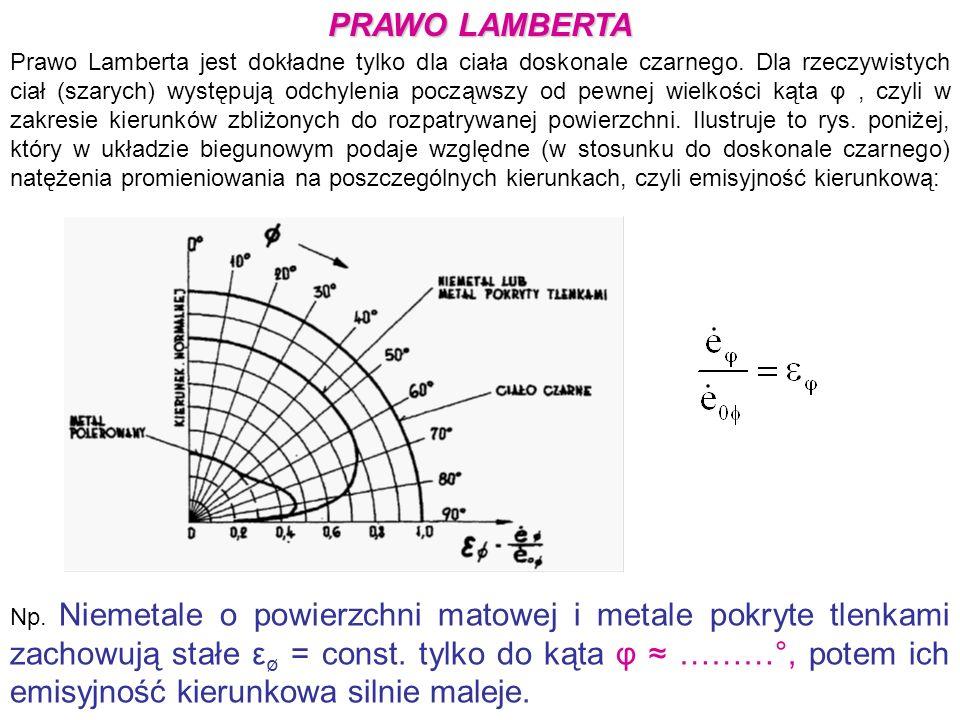 PRAWO LAMBERTA Prawo Lamberta jest dokładne tylko dla ciała doskonale czarnego. Dla rzeczywistych ciał (szarych) występują odchylenia począwszy od pew