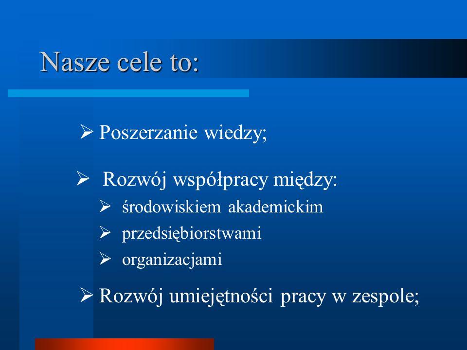 Nasze cele to: Ø Rozwój współpracy między: Ø środowiskiem akademickim Ø przedsiębiorstwami Ø organizacjami Ø Poszerzanie wiedzy; Ø Rozwój umiejętności