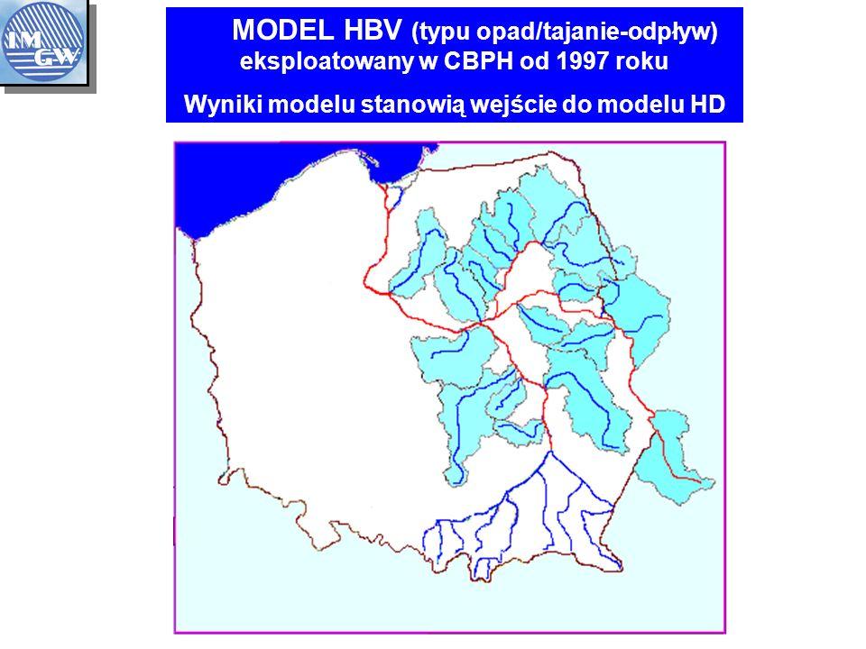 MODEL HBV (typu opad/tajanie-odpływ) eksploatowany w CBPH od 1997 roku Wyniki modelu stanowią wejście do modelu HD