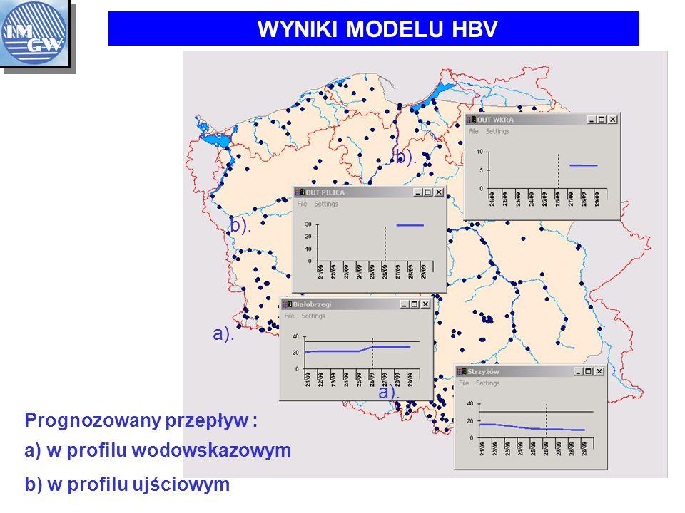 WYNIKI MODELU HBV a). b). a). Prognozowany przepływ : a) w profilu wodowskazowym b) w profilu ujściowym