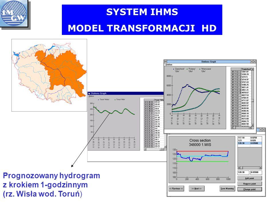 SYSTEM IHMS MODEL TRANSFORMACJI HD Prognozowany hydrogram z krokiem 1-godzinnym (rz. Wisła wod. Toruń)