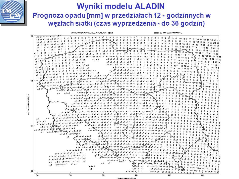 Wyniki modelu ALADIN Prognoza opadu [mm] w przedziałach 12 - godzinnych w węzłach siatki (czas wyprzedzenia - do 36 godzin)