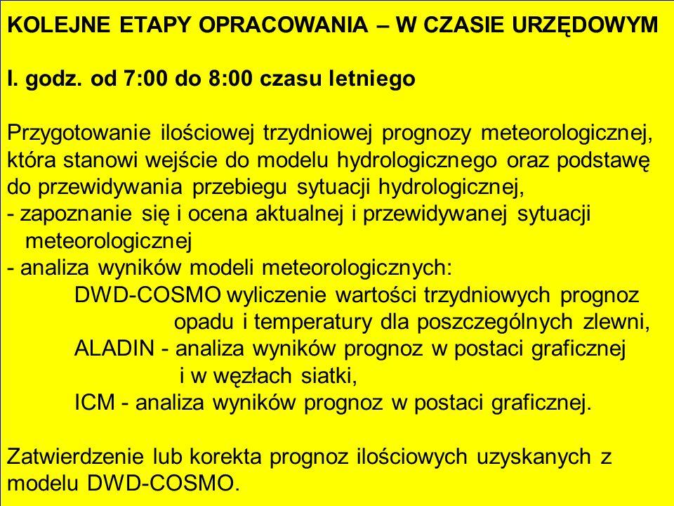 KOLEJNE ETAPY OPRACOWANIA – W CZASIE URZĘDOWYM I. godz. od 7:00 do 8:00 czasu letniego Przygotowanie ilościowej trzydniowej prognozy meteorologicznej,