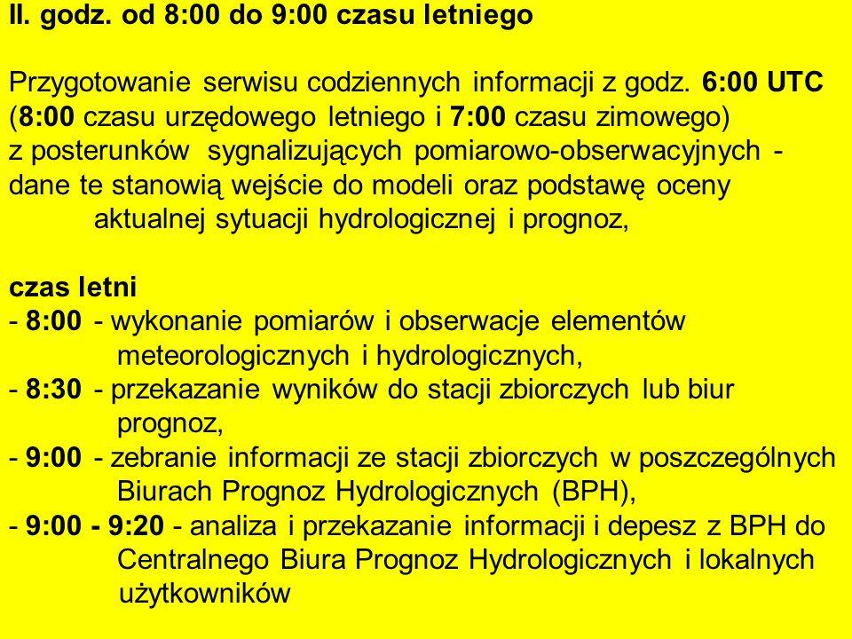 II. godz. od 8:00 do 9:00 czasu letniego Przygotowanie serwisu codziennych informacji z godz. 6:00 UTC (8:00 czasu urzędowego letniego i 7:00 czasu zi