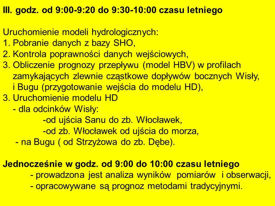 III. godz. od 9:00-9:20 do 9:30-10:00 czasu letniego Uruchomienie modeli hydrologicznych: 1. Pobranie danych z bazy SHO, 2. Kontrola poprawności danyc