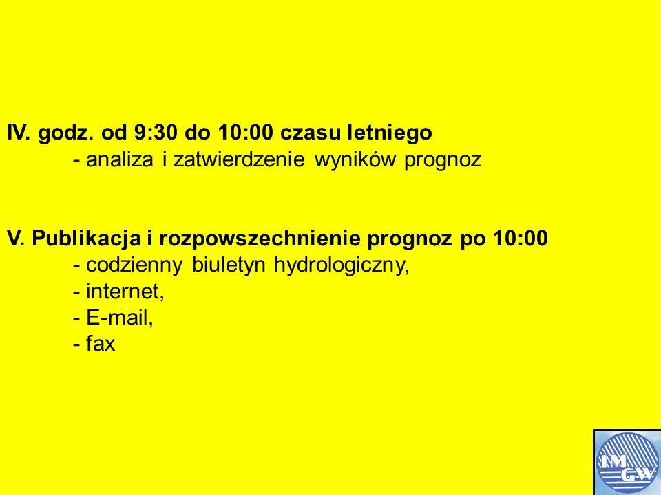 IV. godz. od 9:30 do 10:00 czasu letniego - analiza i zatwierdzenie wyników prognoz V. Publikacja i rozpowszechnienie prognoz po 10:00 - codzienny biu