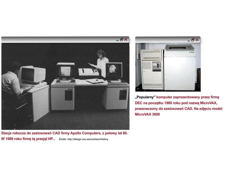 IBM ustanowił w 1981 roku standard PC, a firma Autodesk, założona w 1982 roku, zademonstrowała pierwszy system CAD dedykowany dla komputerów klasy PC.