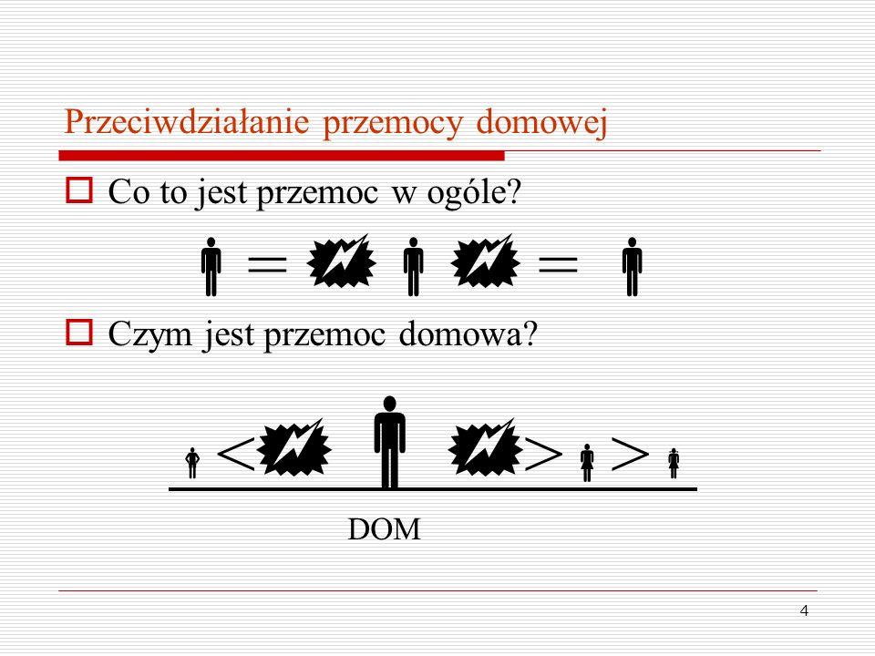 4 Przeciwdziałanie przemocy domowej Co to jest przemoc w ogóle? = = Czym jest przemoc domowa? > DOM