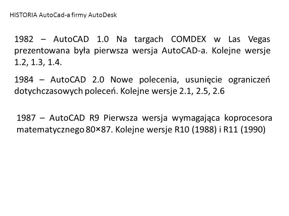 HISTORIA AutoCad-a firmy AutoDesk 1982 – AutoCAD 1.0 Na targach COMDEX w Las Vegas prezentowana była pierwsza wersja AutoCAD-a. Kolejne wersje 1.2, 1.