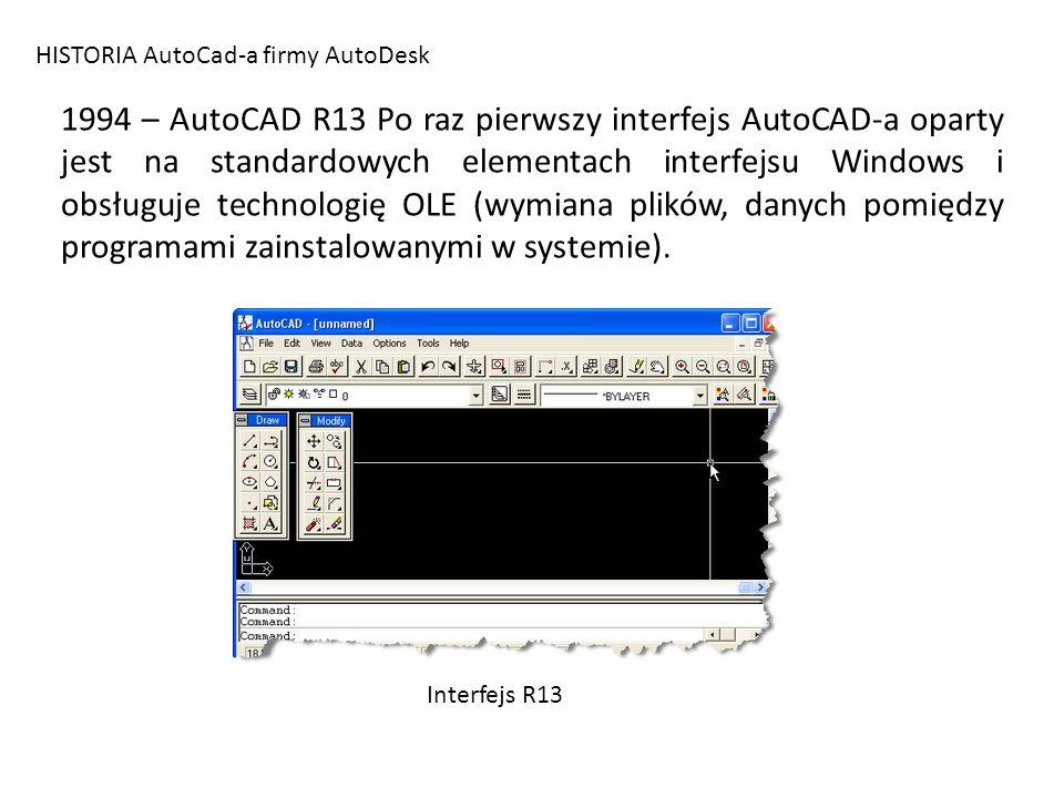 HISTORIA AutoCad-a firmy AutoDesk 1994 – AutoCAD R13 Po raz pierwszy interfejs AutoCAD-a oparty jest na standardowych elementach interfejsu Windows i