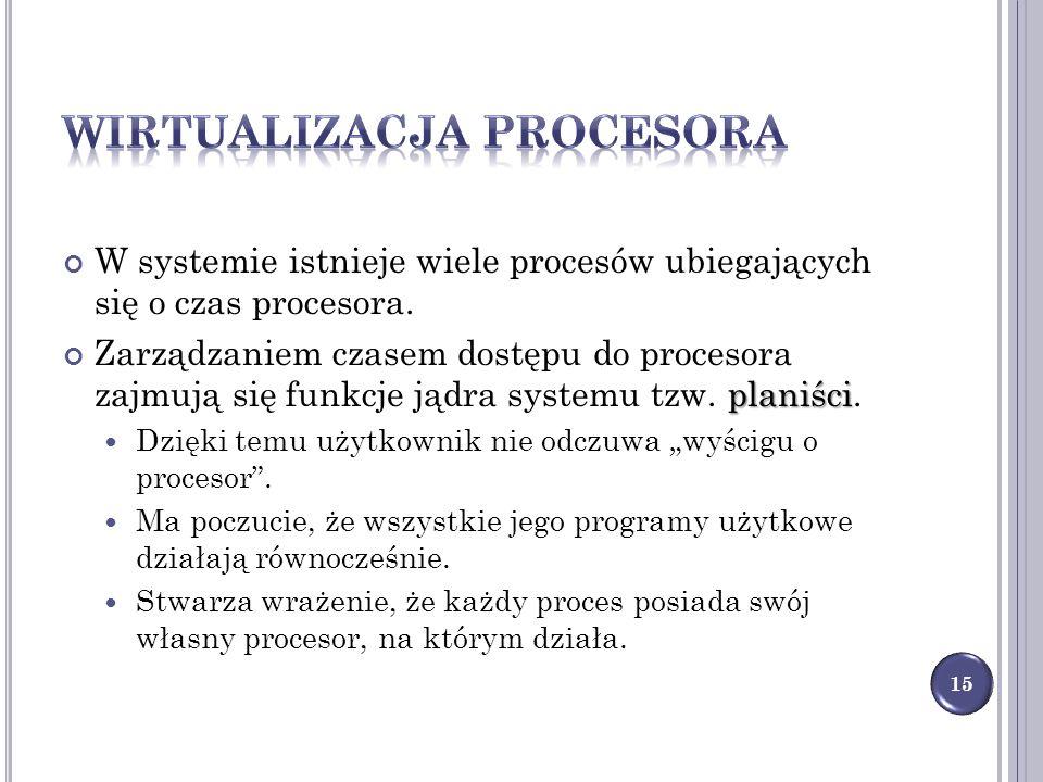 W systemie istnieje wiele procesów ubiegających się o czas procesora. planiści Zarządzaniem czasem dostępu do procesora zajmują się funkcje jądra syst
