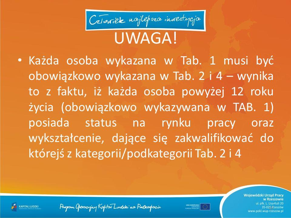 UWAGA! Każda osoba wykazana w Tab. 1 musi być obowiązkowo wykazana w Tab. 2 i 4 – wynika to z faktu, iż każda osoba powyżej 12 roku życia (obowiązkowo