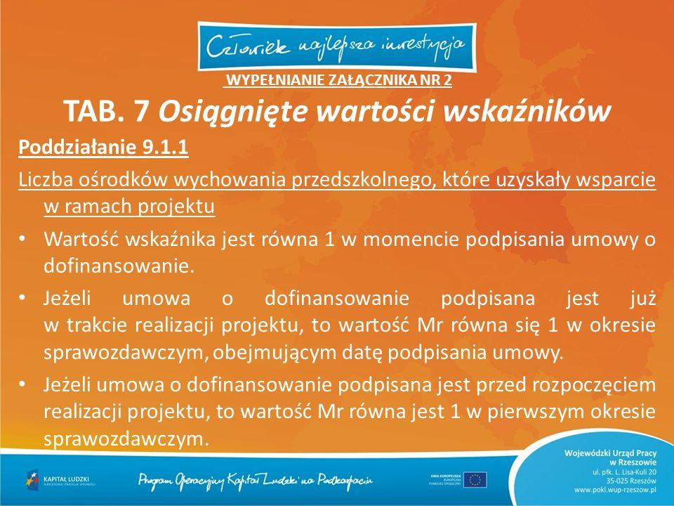 Poddziałanie 9.1.1 Liczba ośrodków wychowania przedszkolnego, które uzyskały wsparcie w ramach projektu Wartość wskaźnika jest równa 1 w momencie podp