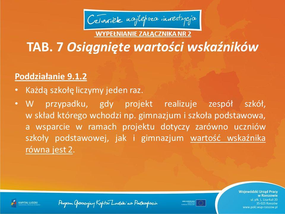 Poddziałanie 9.1.2 Każdą szkołę liczymy jeden raz. W przypadku, gdy projekt realizuje zespół szkół, w skład którego wchodzi np. gimnazjum i szkoła pod