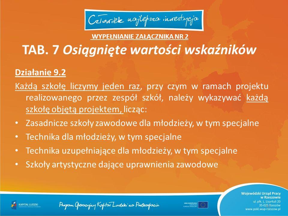 Działanie 9.2 Każdą szkołę liczymy jeden raz, przy czym w ramach projektu realizowanego przez zespół szkół, należy wykazywać każdą szkołę objętą proje