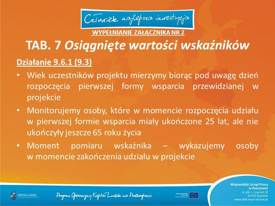 Działanie 9.6.1 (9.3) Wiek uczestników projektu mierzymy biorąc pod uwagę dzień rozpoczęcia pierwszej formy wsparcia przewidzianej w projekcie Monitor