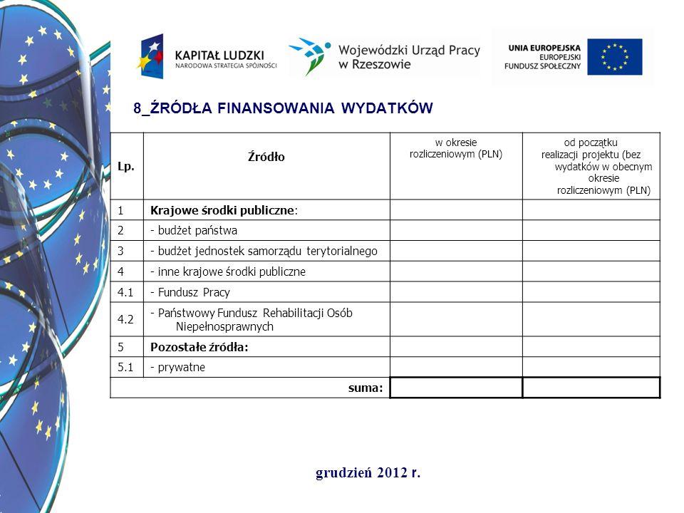 grudzień 2012 r. 8_ŹRÓDŁA FINANSOWANIA WYDATKÓW Lp. Źródło w okresie rozliczeniowym (PLN) od początku realizacji projektu (bez wydatków w obecnym okre