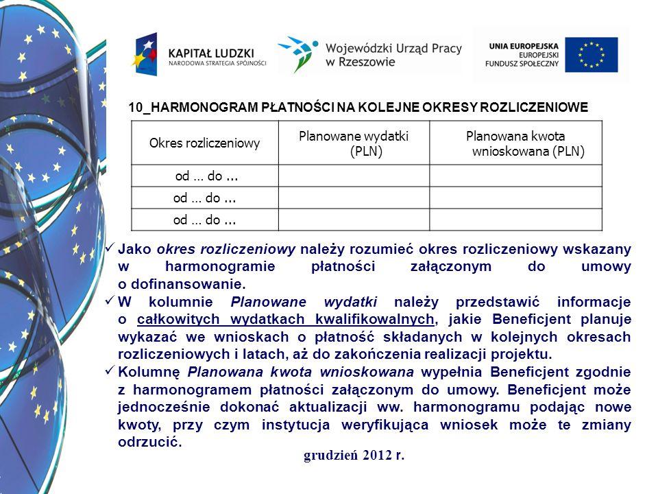 grudzień 2012 r. 10_HARMONOGRAM PŁATNOŚCI NA KOLEJNE OKRESY ROZLICZENIOWE Okres rozliczeniowy Planowane wydatki (PLN) Planowana kwota wnioskowana (PLN