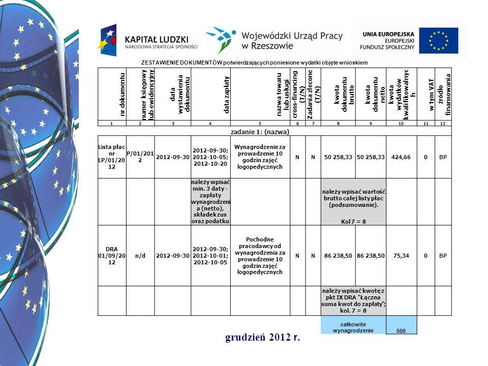 grudzień 2012 r. nr dokumentu numer księgowy lub ewidencyjny data wystawienia dokumentu data zapłaty nazwa towaru lub usługi cross-financing (T/N) Zad