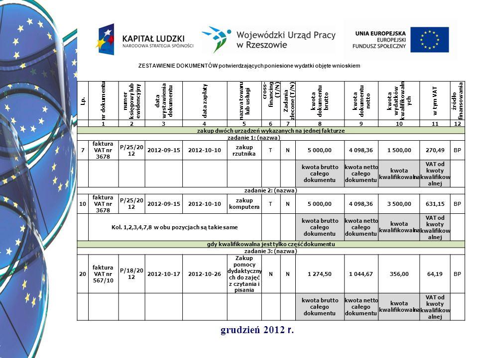 grudzień 2012 r. Lp. nr dokumentu numer księgowy lub ewidencyjny data wystawienia dokumentu data zapłaty nazwa towaru lub usługi cross- financing (T/N