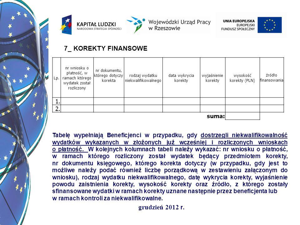 grudzień 2012 r. 7_ KOREKTY FINANSOWE Lp. nr wniosku o płatność, w ramach którego wydatek został rozliczony nr dokumentu, którego dotyczy korekta rodz