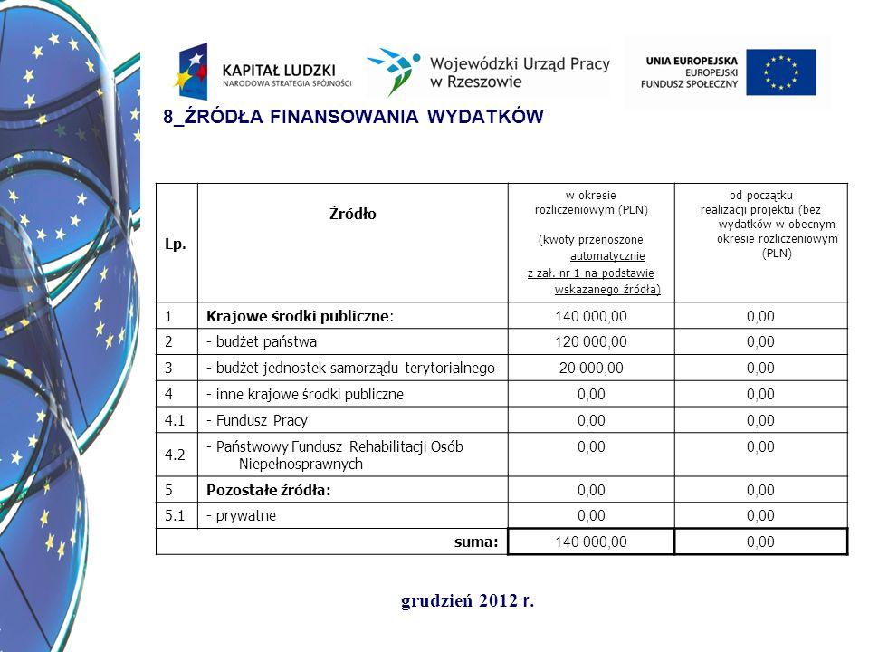 grudzień 2012 r. 8_ŹRÓDŁA FINANSOWANIA WYDATKÓW Lp. Źródło w okresie rozliczeniowym (PLN) (kwoty przenoszone automatycznie z zał. nr 1 na podstawie ws