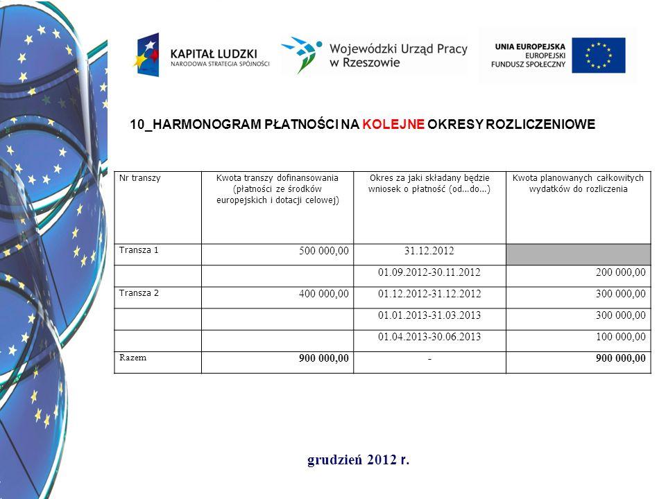 grudzień 2012 r. 10_HARMONOGRAM PŁATNOŚCI NA KOLEJNE OKRESY ROZLICZENIOWE Nr transzyKwota transzy dofinansowania (płatności ze środków europejskich i