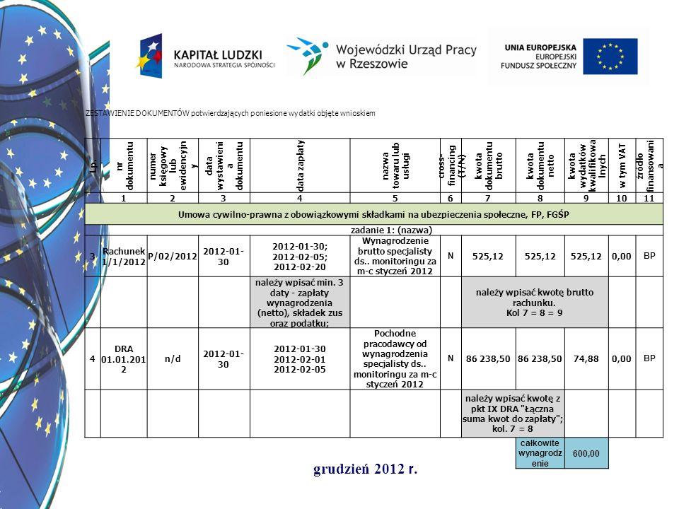 grudzień 2012 r. ZESTAWIENIE DOKUMENTÓW potwierdzających poniesione wydatki objęte wnioskiem Lp. nr dokumentu numer księgowy lub ewidencyjn y data wys