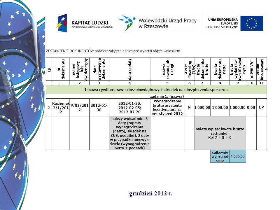 grudzień 2012 r. ZESTAWIENIE DOKUMENTÓW potwierdzających poniesione wydatki objęte wnioskiem Lp. nr dokumentu numer księgowy lub ewidencyjny data wyst