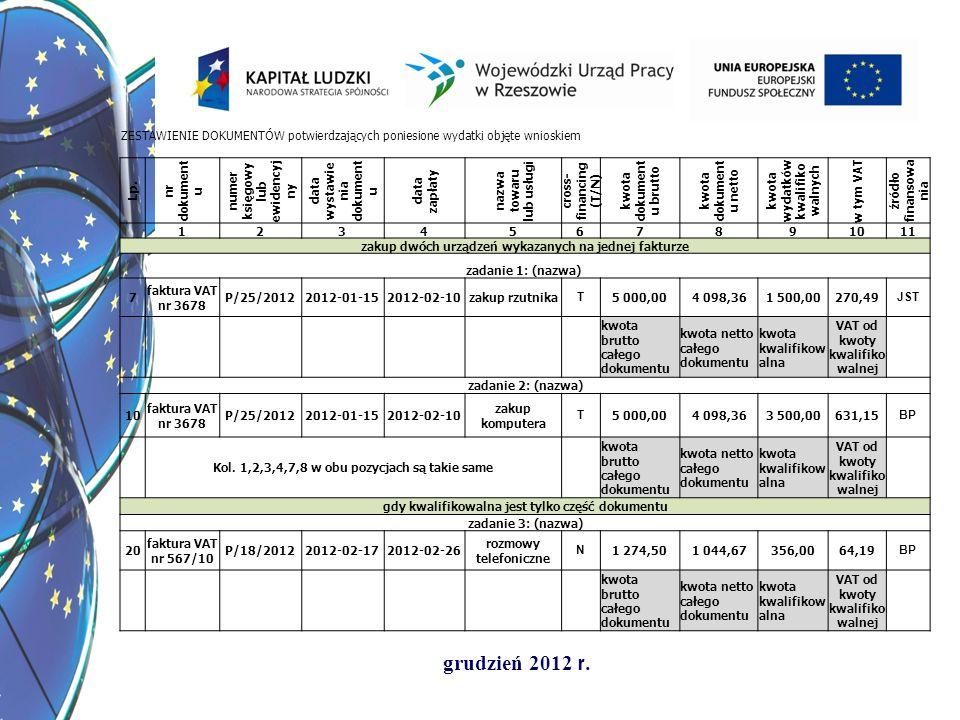 grudzień 2012 r. ZESTAWIENIE DOKUMENTÓW potwierdzających poniesione wydatki objęte wnioskiem Lp. nr dokument u numer księgowy lub ewidencyj ny data wy