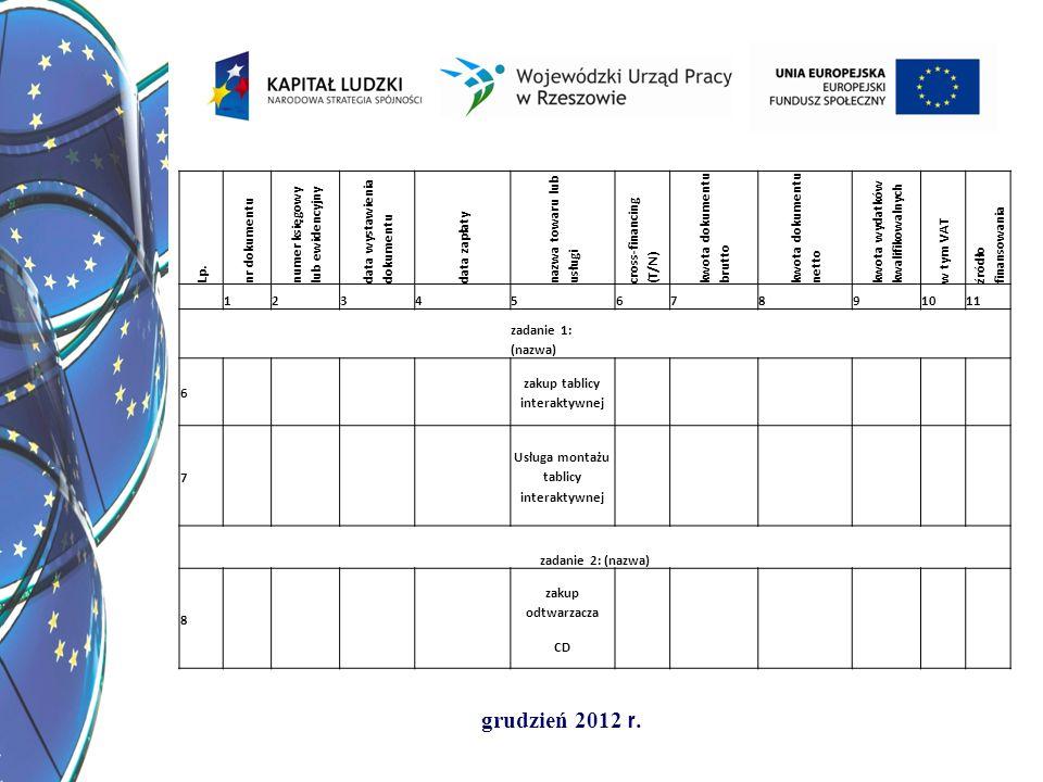 grudzień 2012 r. Lp. nr dokumentu numer księgowy lub ewidencyjny data wystawienia dokumentu data zapłaty nazwa towaru lub usługi cross-financing (T/N)