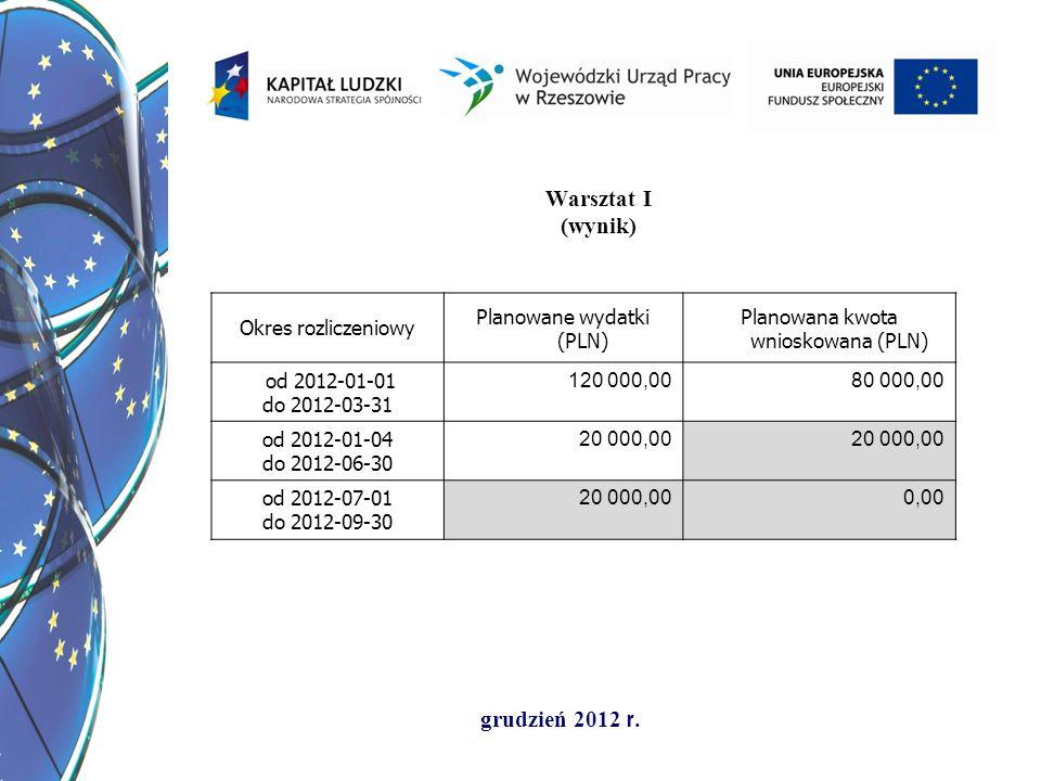 grudzień 2012 r. Warsztat I (wynik) Okres rozliczeniowy Planowane wydatki (PLN) Planowana kwota wnioskowana (PLN) od 2012-01-01 do 2012-03-31 120 000,