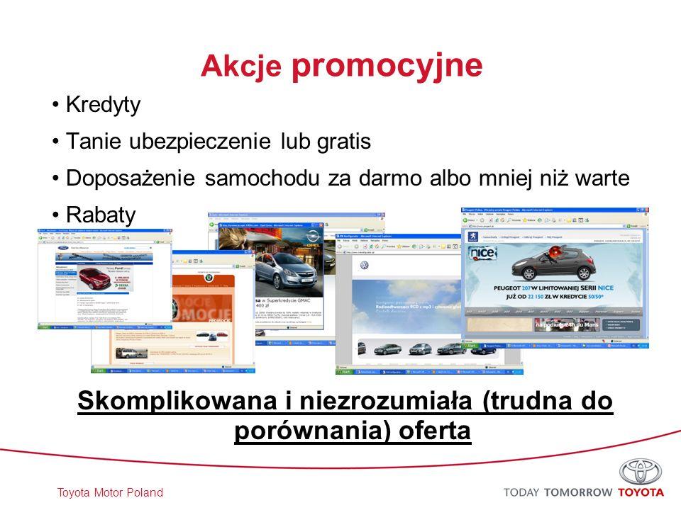 Toyota Motor Poland Nowa polityka cenowa Toyoty Uproszczenie oferty: korekta cen o 7-16% Oferta transparentna Klient sam wybiera ubezpieczenie/kredyt/standard wyposażenia Dajemy klientom gwarancję najlepszej ceny: –wobec cen niemieckich –względem naszej konkurencji