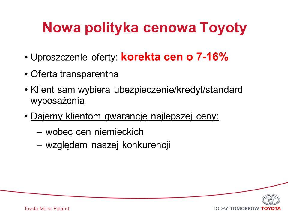 Toyota Motor Poland Nowa polityka cenowa Toyoty Uproszczenie oferty: korekta cen o 7-16% Oferta transparentna Klient sam wybiera ubezpieczenie/kredyt/