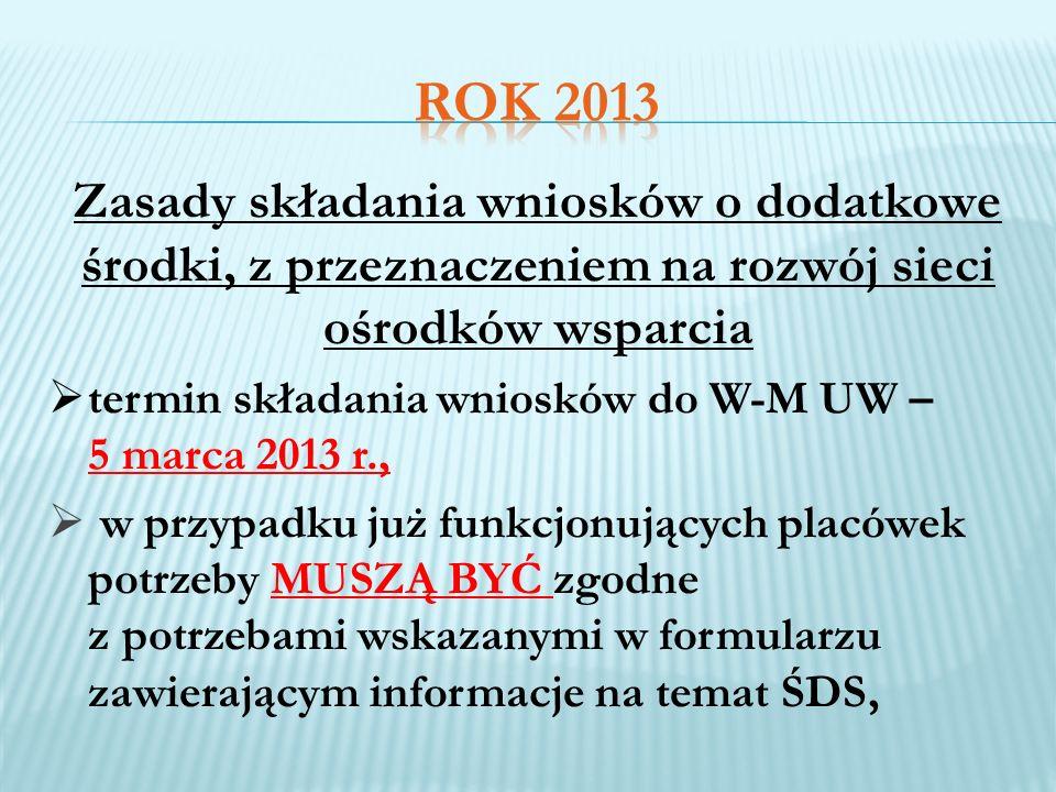 Zasady składania wniosków o dodatkowe środki, z przeznaczeniem na rozwój sieci ośrodków wsparcia termin składania wniosków do W-M UW – 5 marca 2013 r.