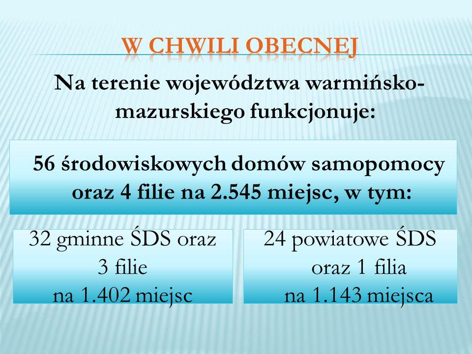 Na terenie województwa warmińsko- mazurskiego funkcjonuje: 56 środowiskowych domów samopomocy oraz 4 filie na 2.545 miejsc, w tym: 24 powiatowe ŚDS or