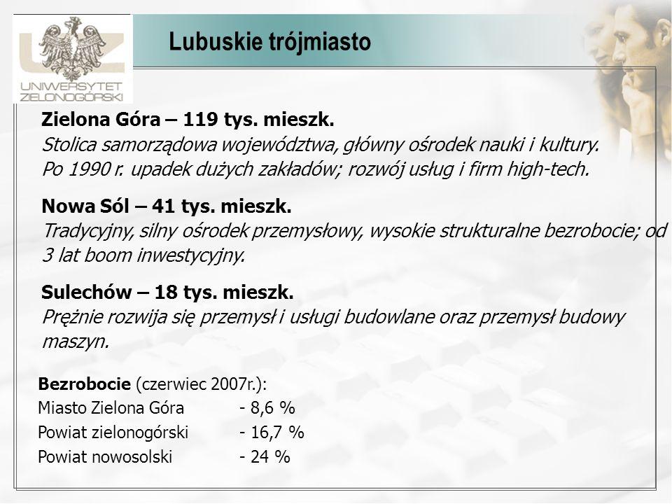 Lubuskie trójmiasto Zielona Góra – 119 tys. mieszk. Stolica samorządowa województwa, główny ośrodek nauki i kultury. Po 1990 r. upadek dużych zakładów