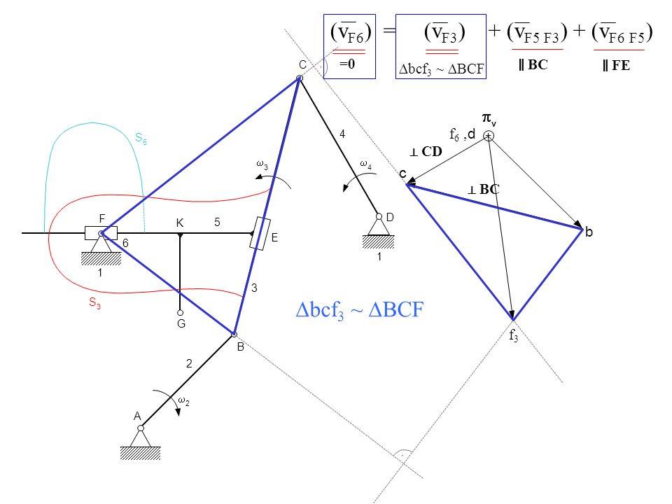 =0 (v F6 ) = (v F3 ) + (v F5 F3 ) + (v F6 F5 ) BC FE bcf 3 ~ BCF A 2 2 B G K 3 E F 6 1 S 3 S 5 C D 4 5 1 3 4 + b v d c BC CD.. f 6, f3f3 bcf 3 ~ BCF