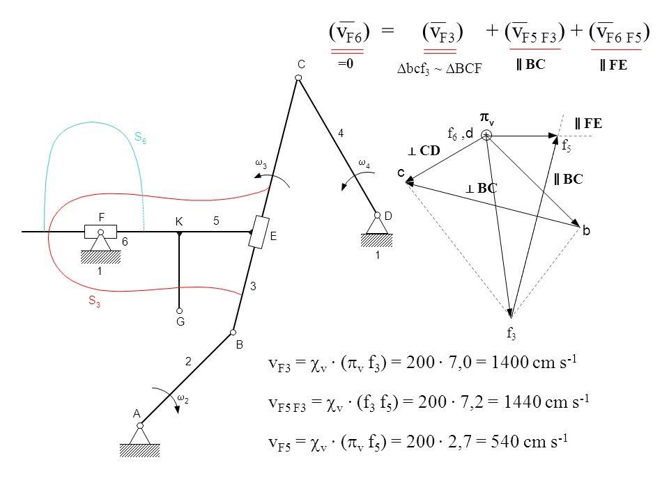 =0 (v F6 ) = (v F3 ) + (v F5 F3 ) + (v F6 F5 ) BC FE bcf 3 ~ BCF A 2 2 B G K 3 E F 6 1 S 3 S 5 C D 4 5 1 3 4 + b v d c BC CD f 6, f3f3 f5f5 BC FE v F3