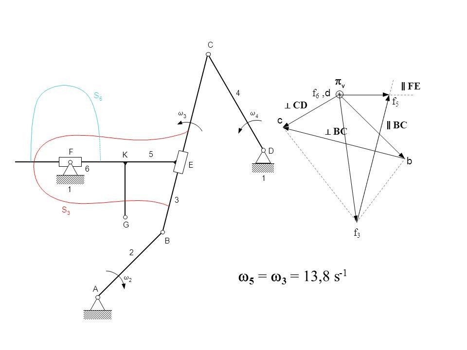 A 2 2 B G K 3 E F 6 1 S 3 S 5 C D 4 5 1 3 4 + b v d c BC CD f 6, f3f3 f5f5 BC FE 5 = 3 = 13,8 s -1