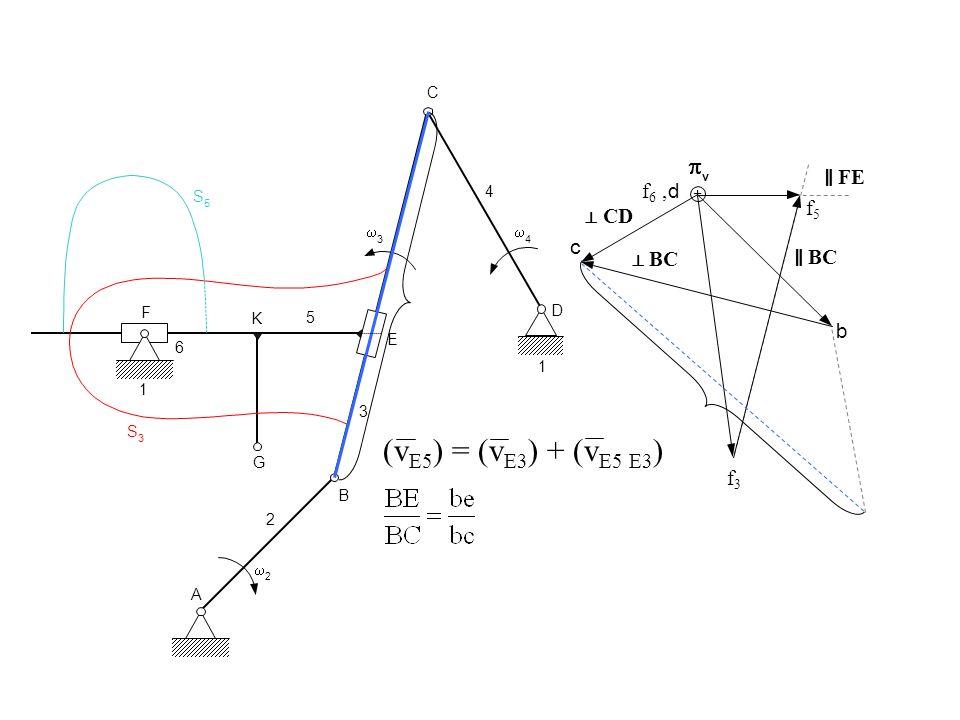 A 2 2 B G K 3 E F 6 1 S 3 S 5 C D 4 5 1 3 4 + b v d c BC CD f 6, f3f3 f5f5 BC FE (v E5 ) = (v E3 ) + (v E5 E3 )