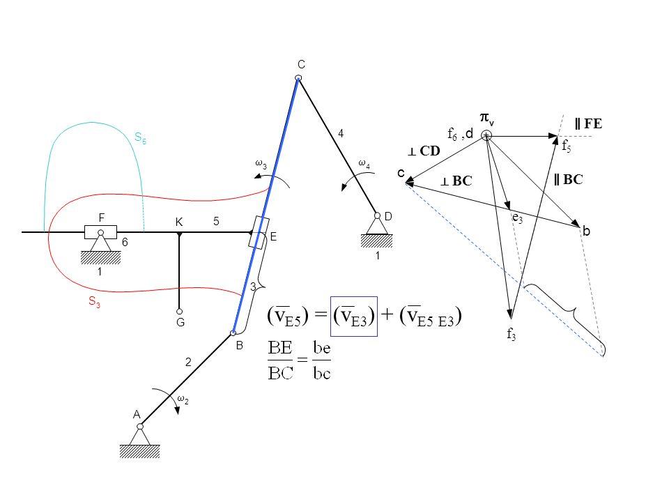 A 2 2 B G K 3 E F 6 1 S 3 S 5 C D 4 5 1 3 4 + b v d c BC CD f 6, f3f3 f5f5 BC FE (v E5 ) = (v E3 ) + (v E5 E3 ) e3e3
