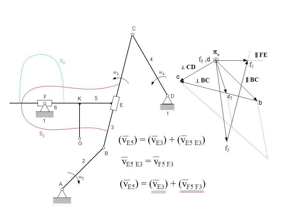 A 2 2 B G K 3 E F 6 1 S 3 S 5 C D 4 5 1 3 4 + b v d c BC CD f 6, f3f3 f5f5 BC FE (v E5 ) = (v E3 ) + (v E5 E3 ) v E5 E3 = v F5 F3 (v E5 ) = (v E3 ) +