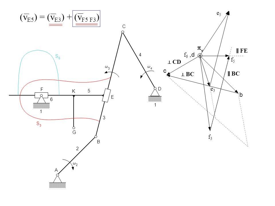 A 2 2 B G K 3 E F 6 1 S 3 S 5 C D 4 5 1 3 4 + b v d c BC CD f 6, f3f3 f5f5 BC FE (v E5 ) = (v E3 ) + (v F5 F3 ) e5e5 e3e3