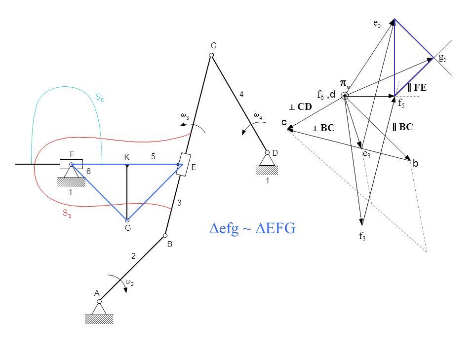 A 2 2 B G K 3 E F 6 1 S 3 S 5 C D 4 5 1 3 4 + b v d c BC CD f 6, f3f3 f5f5 BC FE e5e5 efg ~ EFG e3e3 g5g5