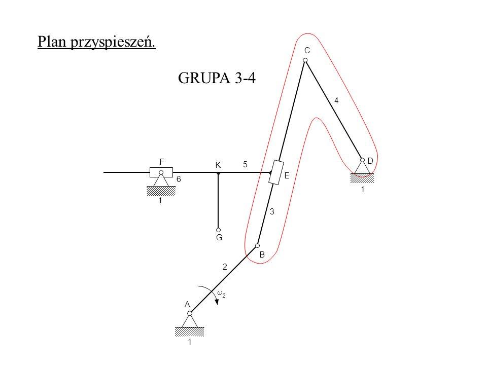 A 1 2 2 B G K 3 E F 6 1 C D 4 5 1 GRUPA 3-4 Plan przyspieszeń.