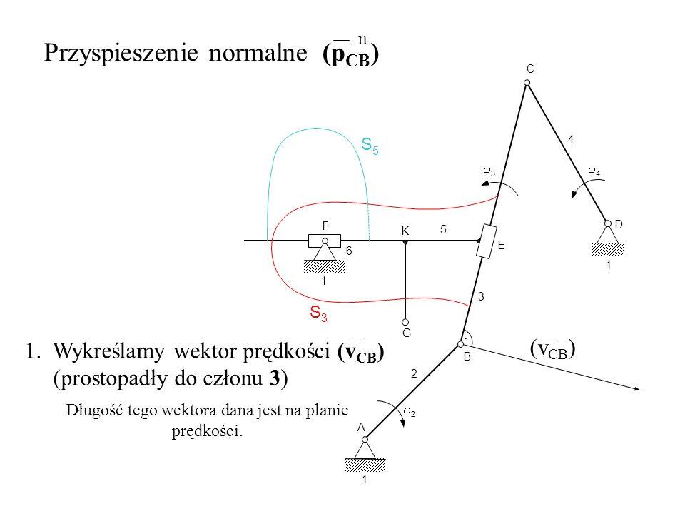 A 1 2 2 B G K 3 E F 6 1 S 3 S 5 C D 4 5 1 3 4 Przyspieszenie normalne (p CB ) n 1. Wykreślamy wektor prędkości (v CB ) (prostopadły do członu 3) Długo