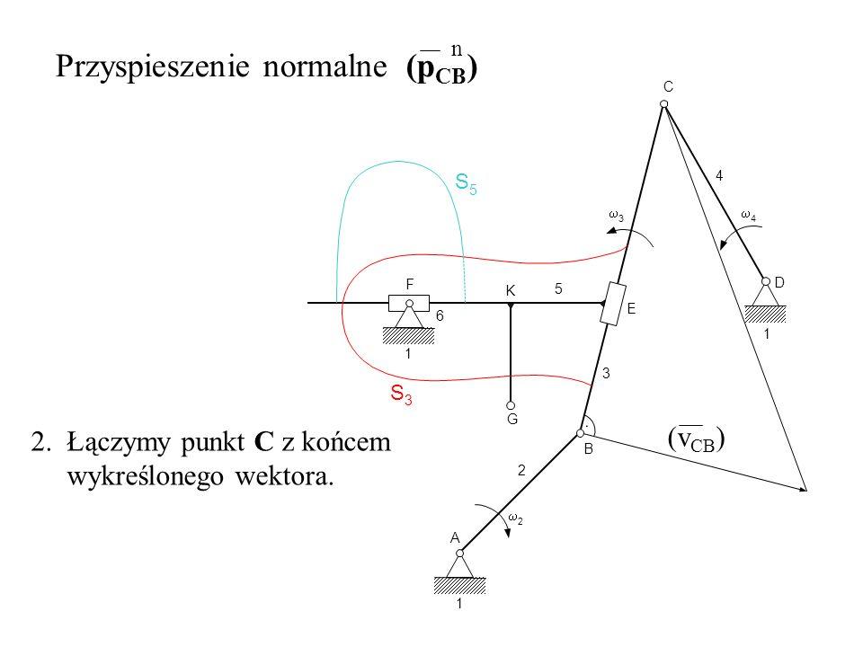 A 1 2 2 B G K 3 E F 6 1 S 3 S 5 C D 4 5 1 3 4 Przyspieszenie normalne (p CB ) n 2. Łączymy punkt C z końcem wykreślonego wektora. (v CB ).